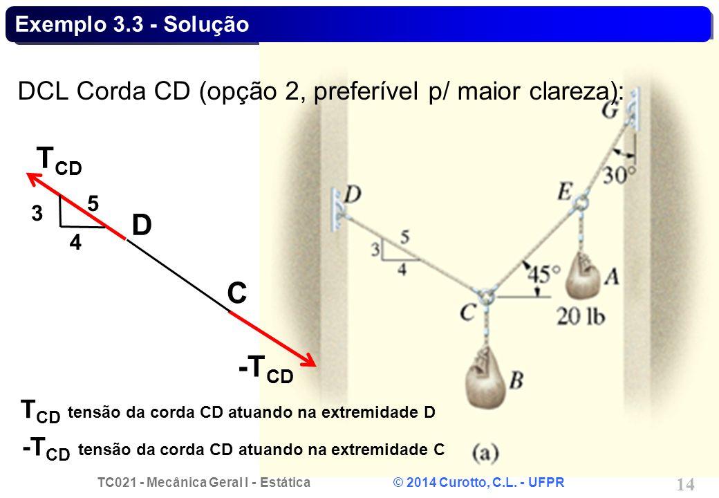 TCD D C -TCD DCL Corda CD (opção 2, preferível p/ maior clareza):