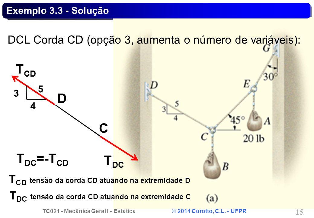 Exemplo 3.3 - Solução DCL Corda CD (opção 3, aumenta o número de variáveis): TCD. 5. 3. D. 4. C.
