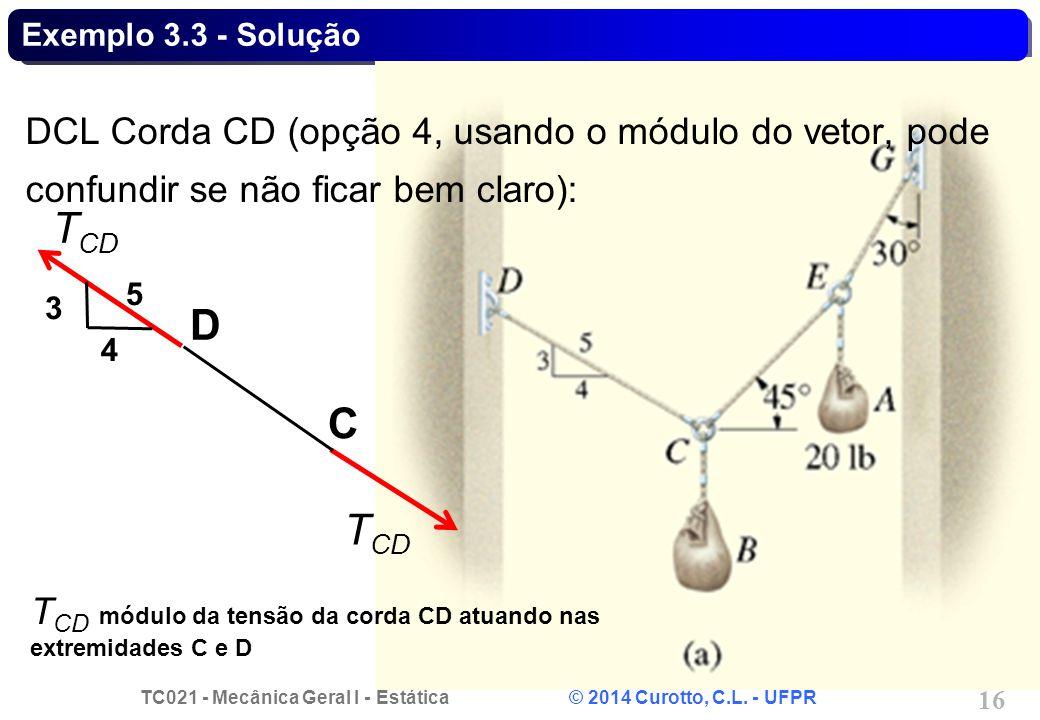 Exemplo 3.3 - Solução DCL Corda CD (opção 4, usando o módulo do vetor, pode confundir se não ficar bem claro):