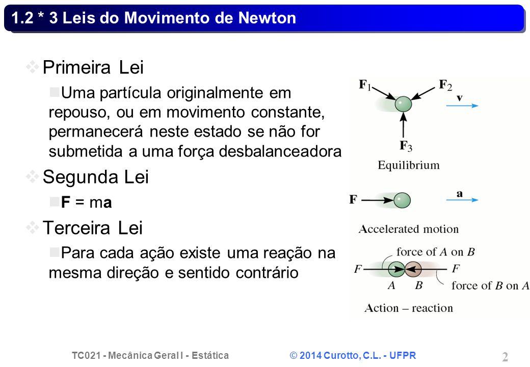 1.2 * 3 Leis do Movimento de Newton