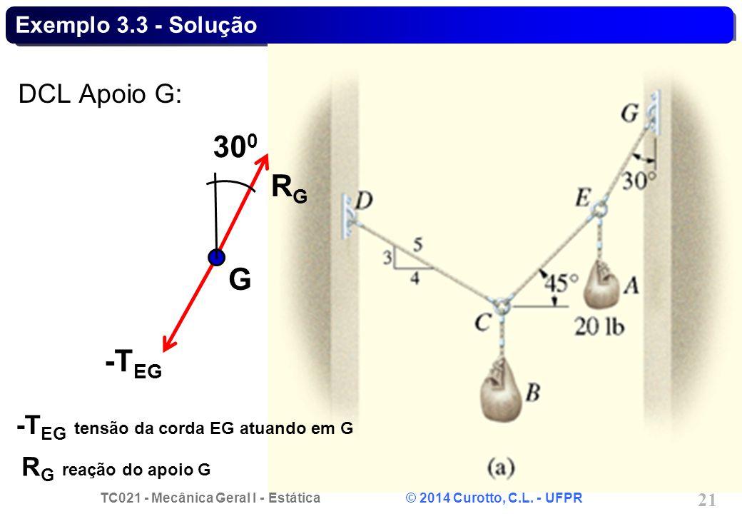 300 RG G -TEG DCL Apoio G: -TEG tensão da corda EG atuando em G