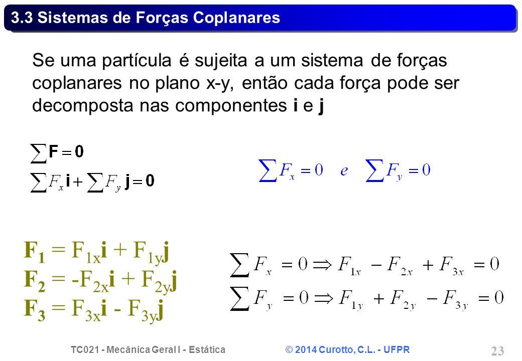 3.3 Sistemas de Forças Coplanares