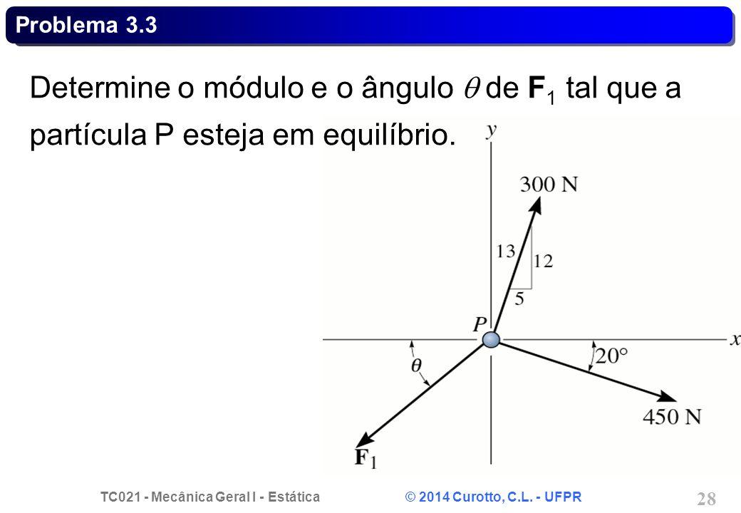 Problema 3.3 Determine o módulo e o ângulo q de F1 tal que a partícula P esteja em equilíbrio.