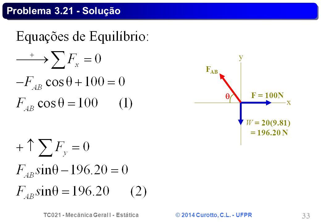 Problema 3.21 - Solução F = 100N x y W = 20(9.81) = 196.20 N FAB q