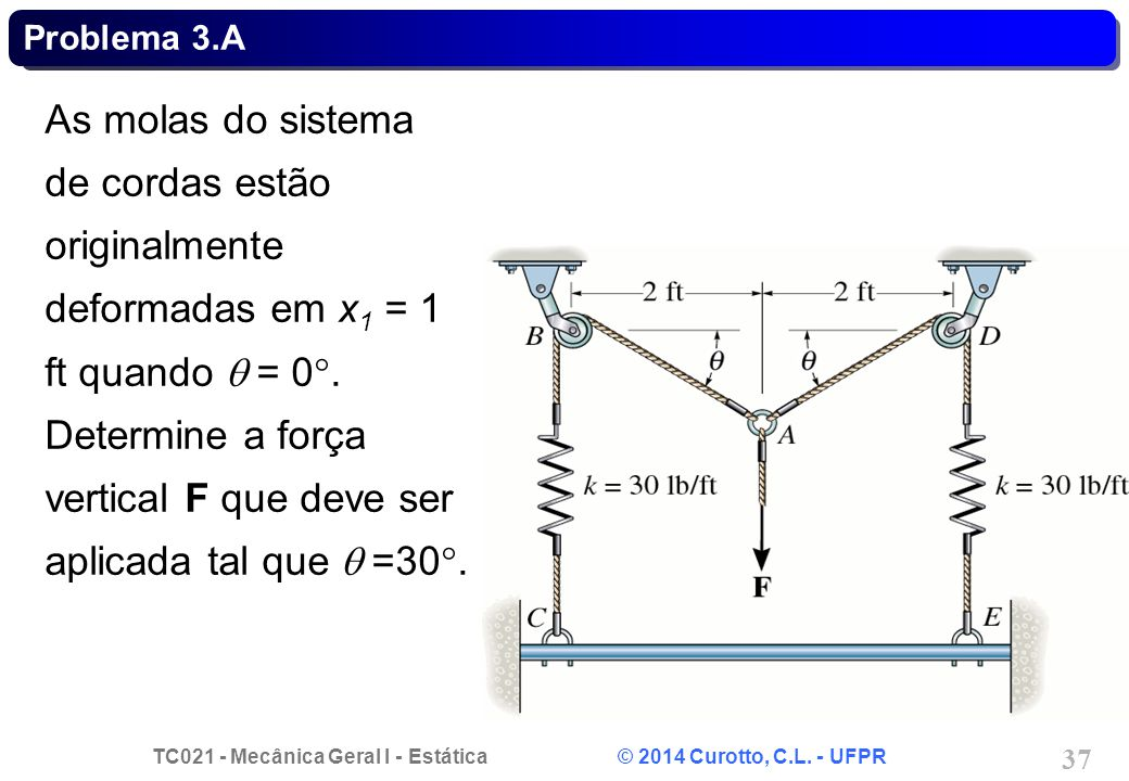 Problema 3.A