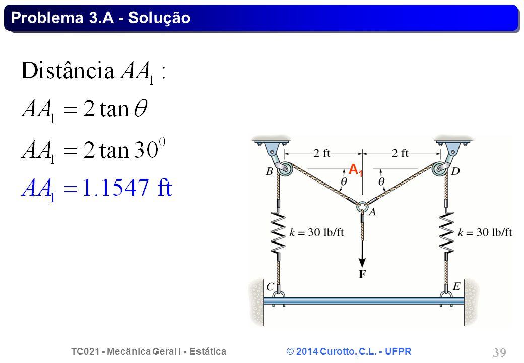 Problema 3.A - Solução A1