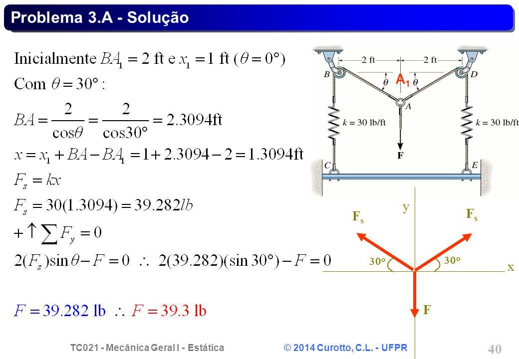 Problema 3.A - Solução A1 y Fs x F 30o