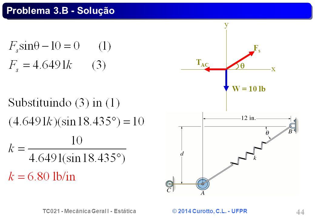 Problema 3.B - Solução Fs x y W = 10 lb TAC q