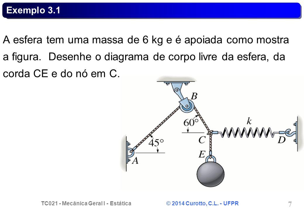 Exemplo 3.1 A esfera tem uma massa de 6 kg e é apoiada como mostra a figura.