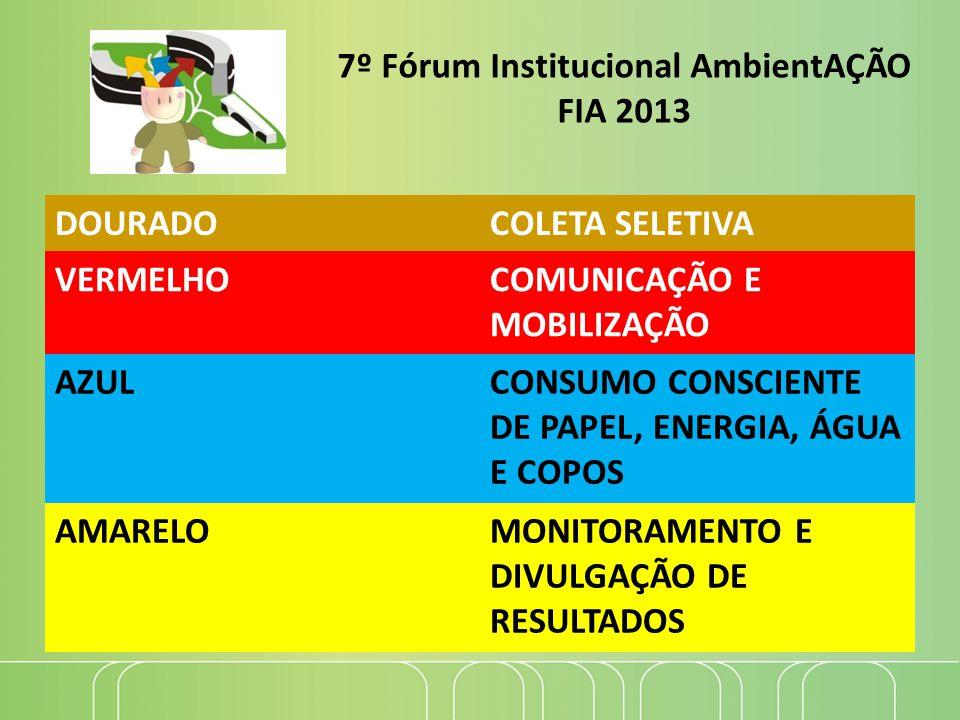 7º Fórum Institucional AmbientAÇÃO