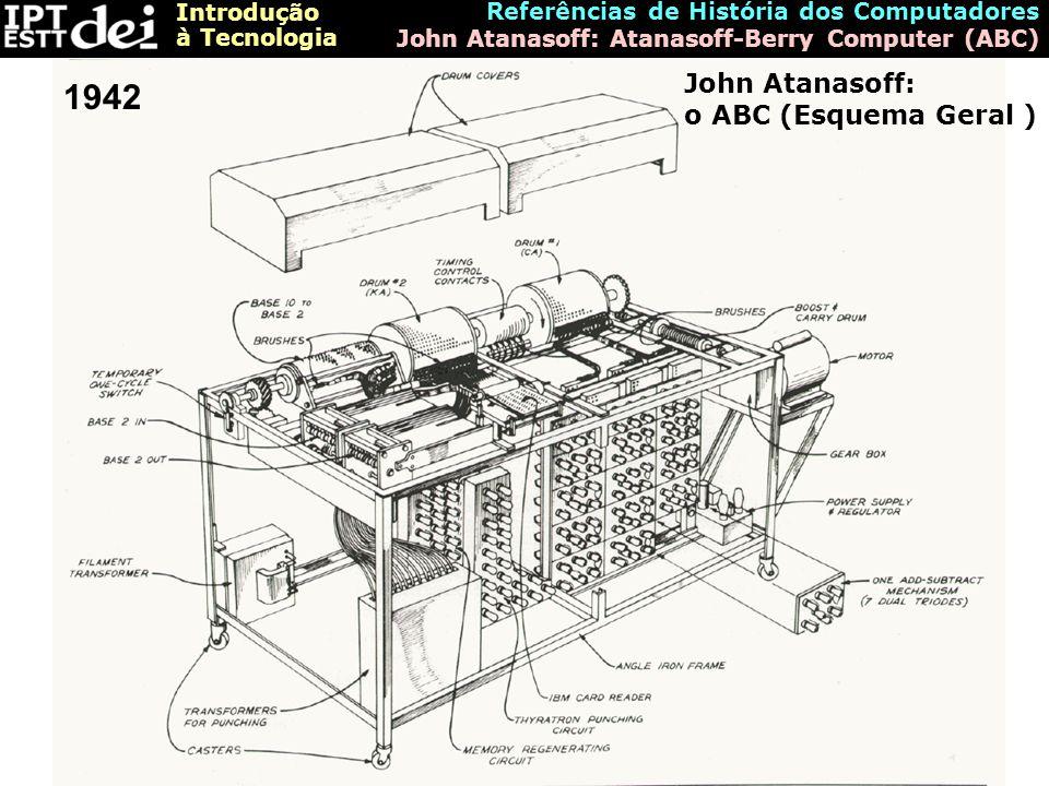 1942 John Atanasoff: o ABC (Esquema Geral )