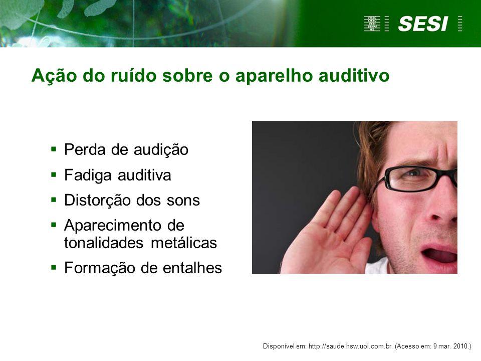 Disponível em: http://saude.hsw.uol.com.br. (Acesso em: 9 mar. 2010.)