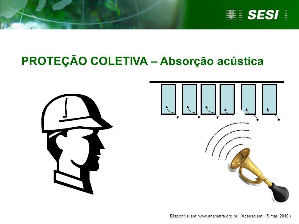 PROTEÇÃO COLETIVA – Absorção acústica