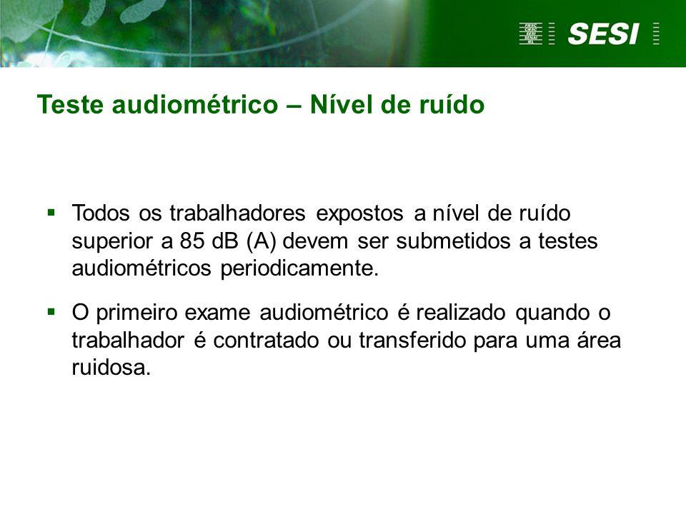 Teste audiométrico – Nível de ruído