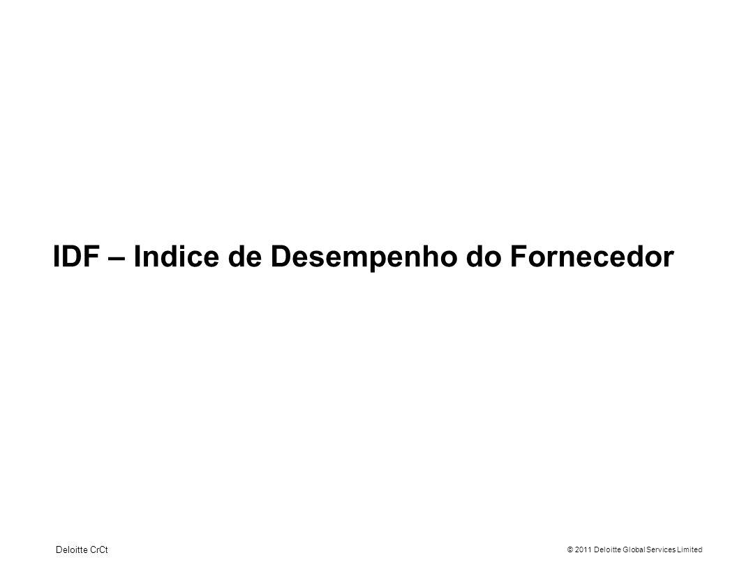 IDF – Indice de Desempenho do Fornecedor