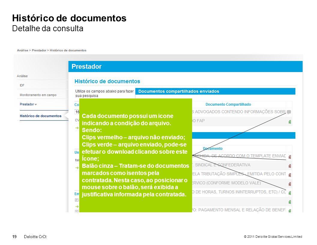 Histórico de documentos Detalhe da consulta