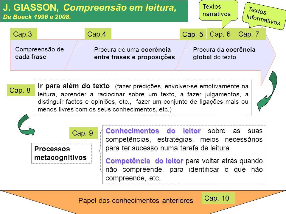 J. GIASSON, Compreensão em leitura, De Boeck 1996 e 2008.