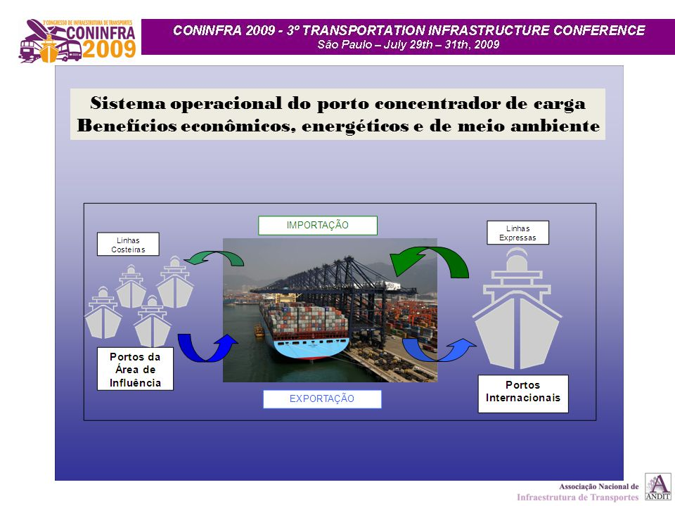 Sistema operacional do porto concentrador de carga