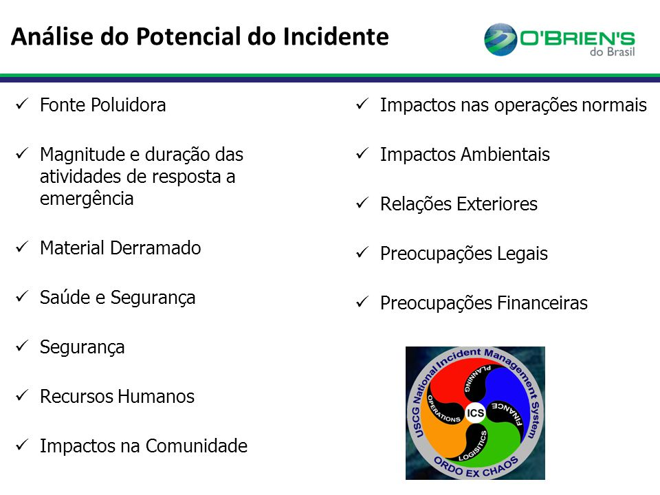 Análise do Potencial do Incidente