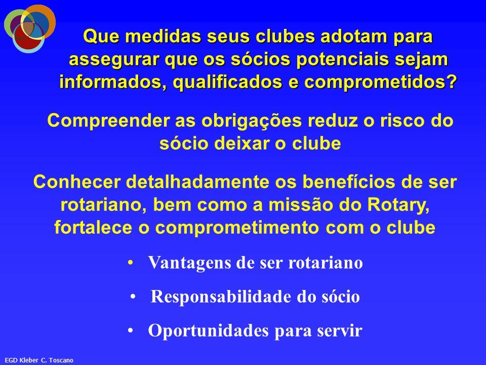Compreender as obrigações reduz o risco do sócio deixar o clube