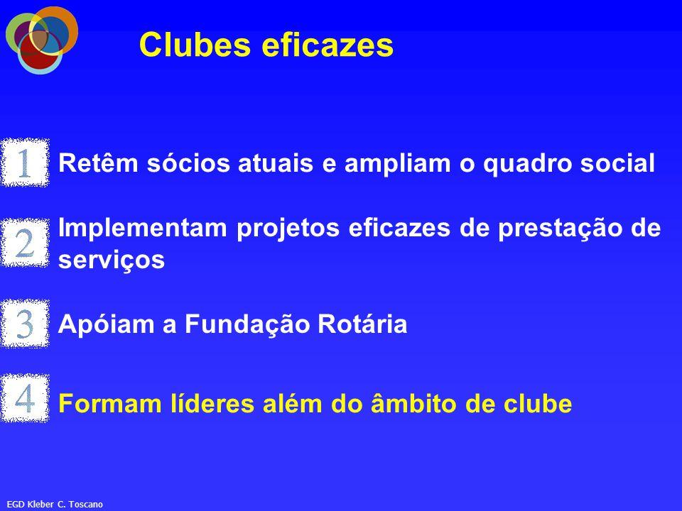 Clubes eficazes Retêm sócios atuais e ampliam o quadro social