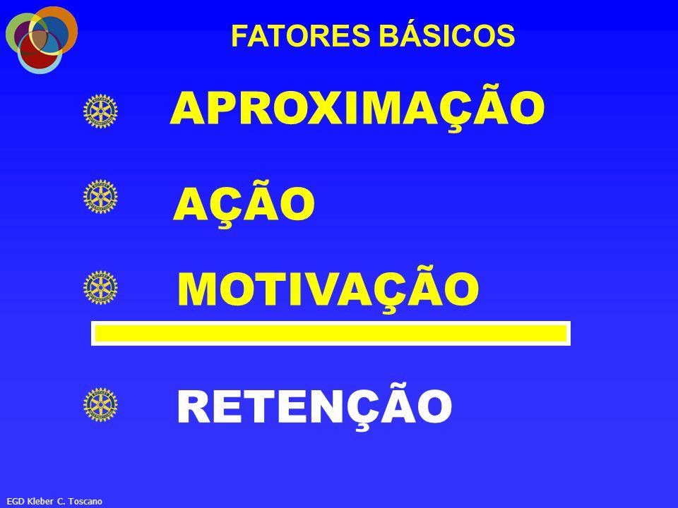 APROXIMAÇÃO AÇÃO MOTIVAÇÃO RETENÇÃO FATORES BÁSICOS