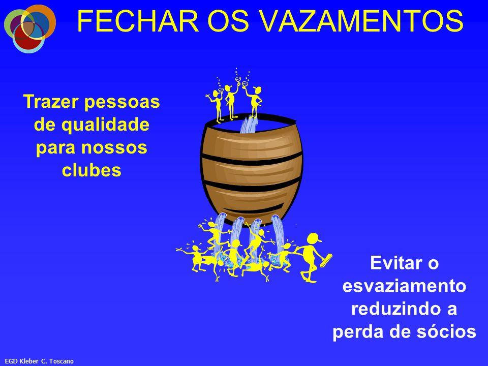 FECHAR OS VAZAMENTOS Trazer pessoas de qualidade para nossos clubes