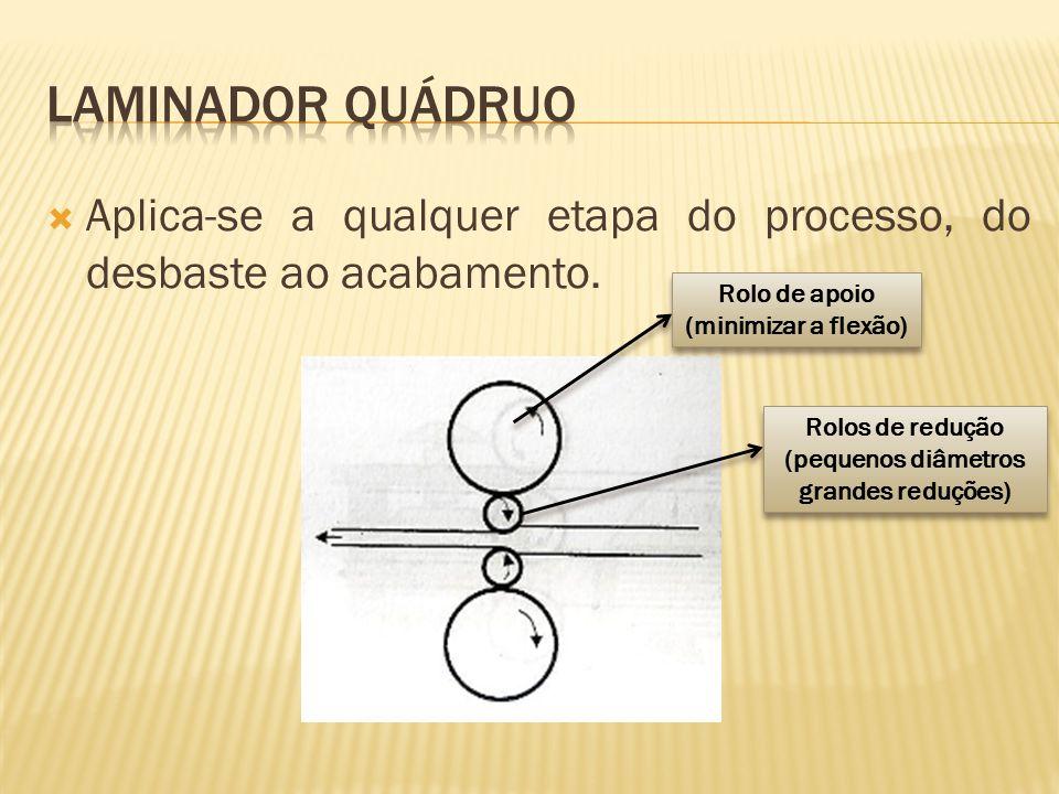 Laminador quádruo Aplica-se a qualquer etapa do processo, do desbaste ao acabamento. Rolo de apoio (minimizar a flexão)