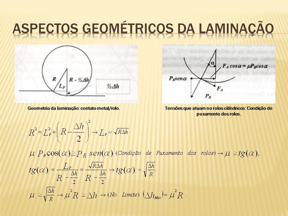 Aspectos geométricos da laminação
