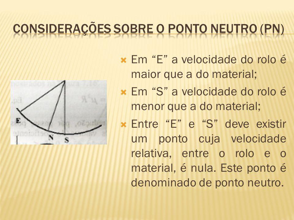 Considerações sobre o ponto neutro (PN)