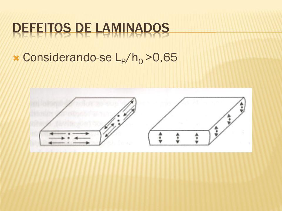 Defeitos de laminados Considerando-se LP/h0 >0,65