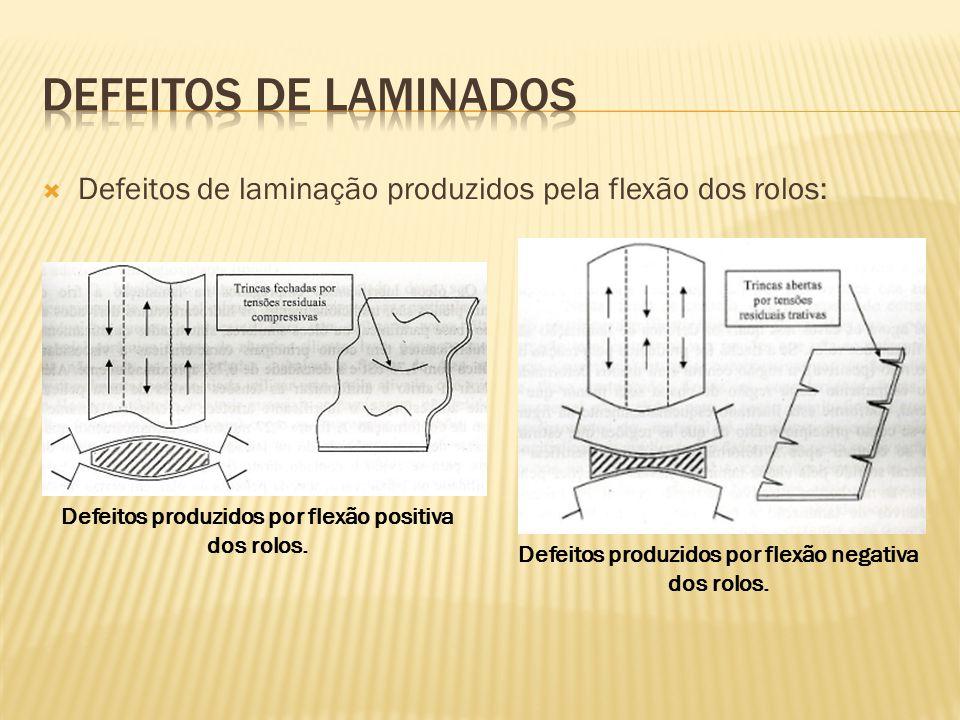 Defeitos de laminados Defeitos de laminação produzidos pela flexão dos rolos: Defeitos produzidos por flexão positiva dos rolos.