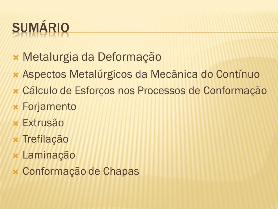Sumário Metalurgia da Deformação