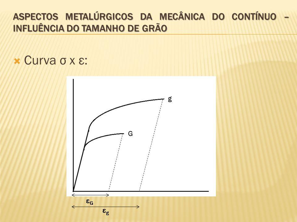 Aspectos metalúrgicos da mecânica do contínuo – influência do tamanho de grão