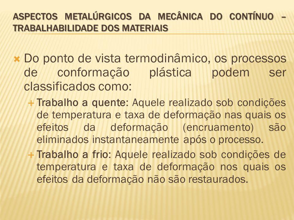 Aspectos metalúrgicos da mecânica do contínuo – trabalhabilidade dos materiais