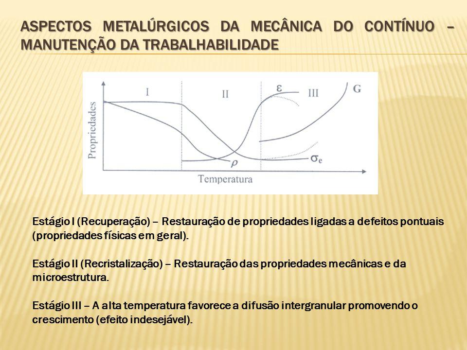 Aspectos metalúrgicos da mecânica do contínuo – manutenção da trabalhabilidade