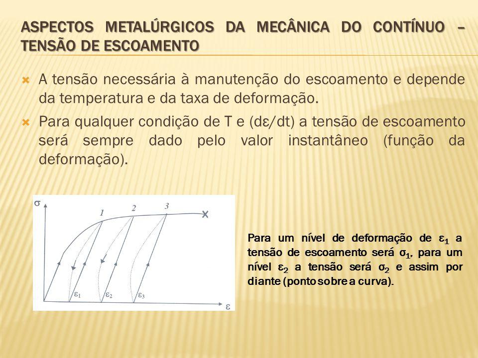 Aspectos metalúrgicos da mecânica do contínuo – tensão de escoamento