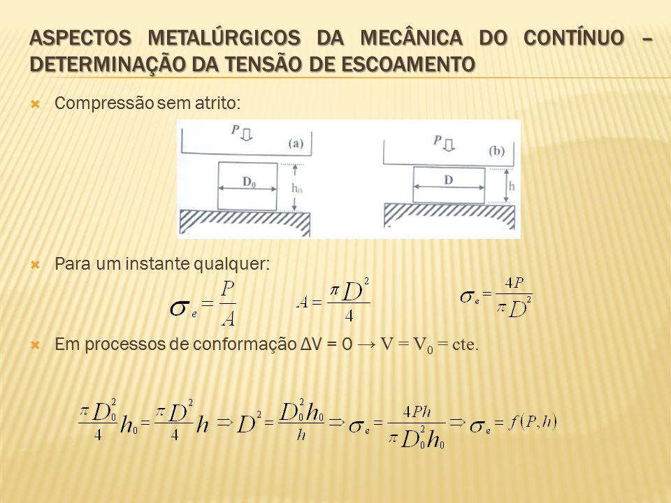 Aspectos metalúrgicos da mecânica do contínuo – determinação da tensão de escoamento