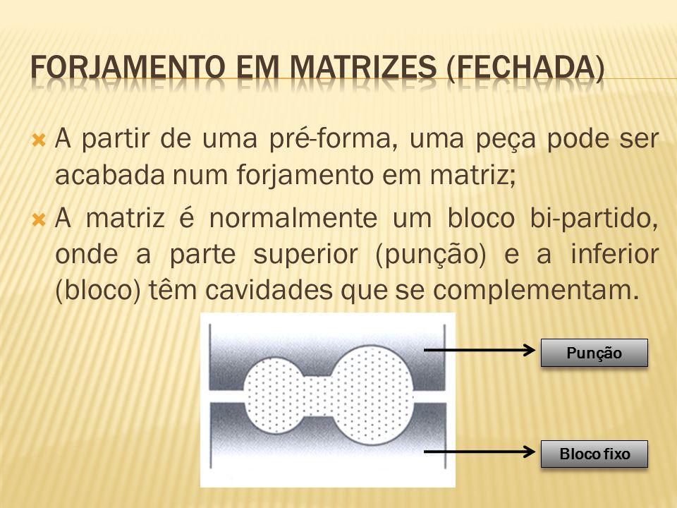 Forjamento em matrizes (Fechada)