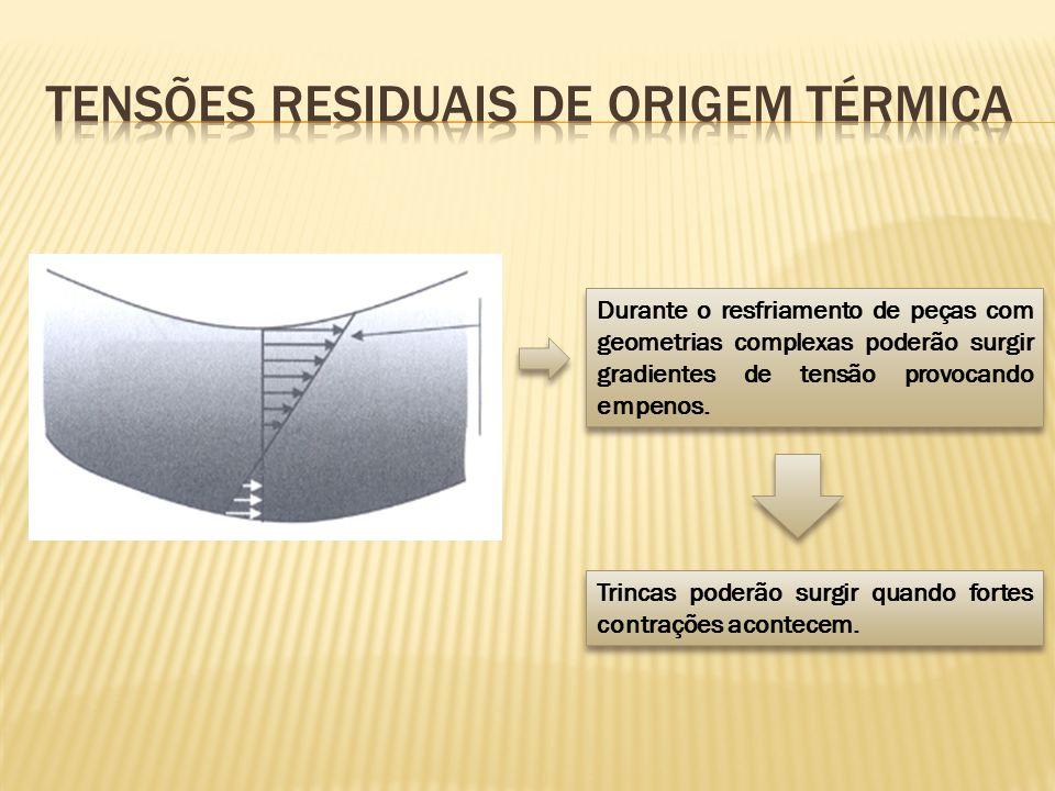 Tensões residuais de origem térmica