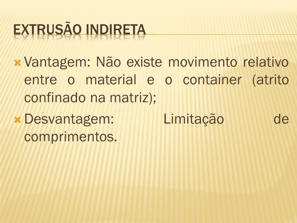 Extrusão indireta Vantagem: Não existe movimento relativo entre o material e o container (atrito confinado na matriz);