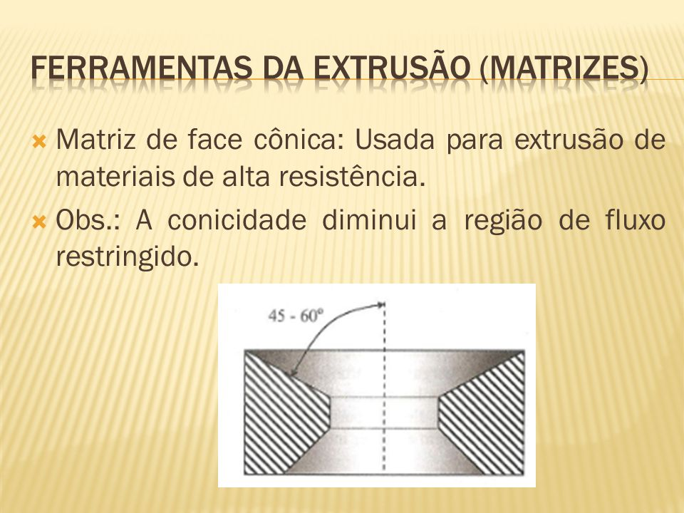 Ferramentas da extrusão (matrizes)