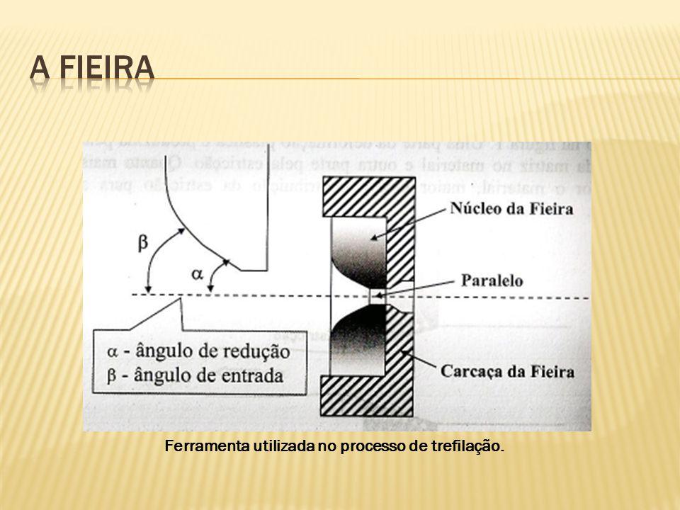 Ferramenta utilizada no processo de trefilação.
