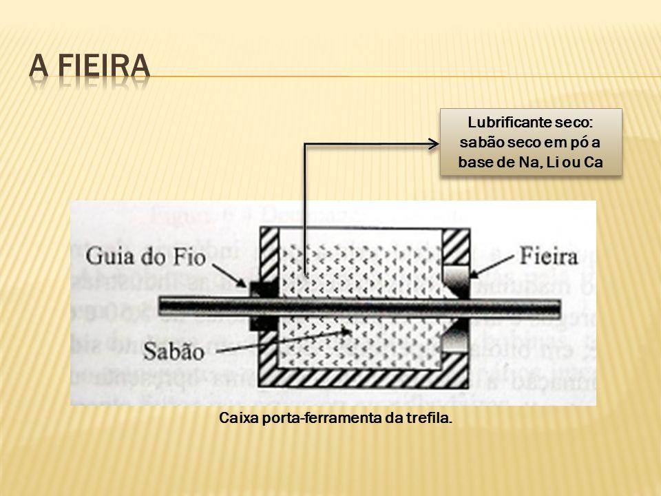 A fieira Lubrificante seco: sabão seco em pó a base de Na, Li ou Ca