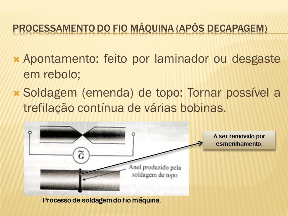 Processamento do fio máquina (após decapagem)