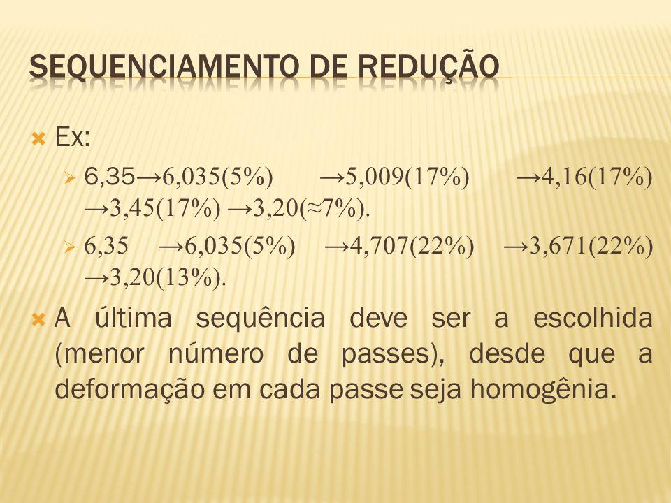 Sequenciamento de redução