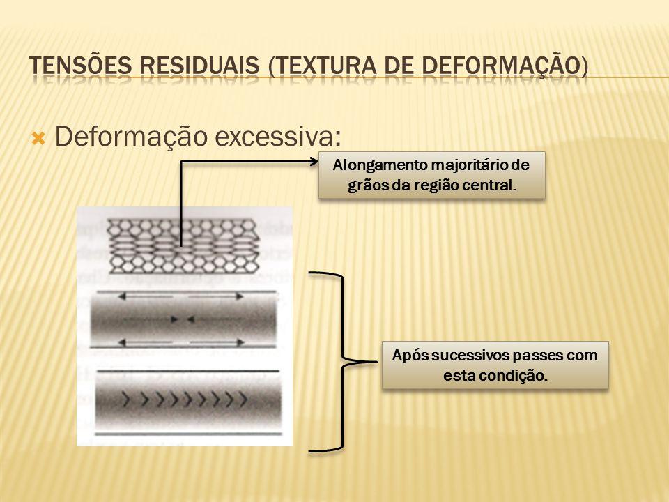 Tensões residuais (textura de deformação)