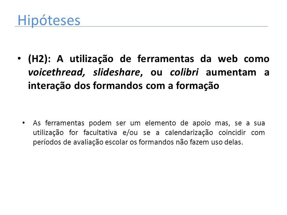 Hipóteses (H2): A utilização de ferramentas da web como voicethread, slideshare, ou colibri aumentam a interação dos formandos com a formação.