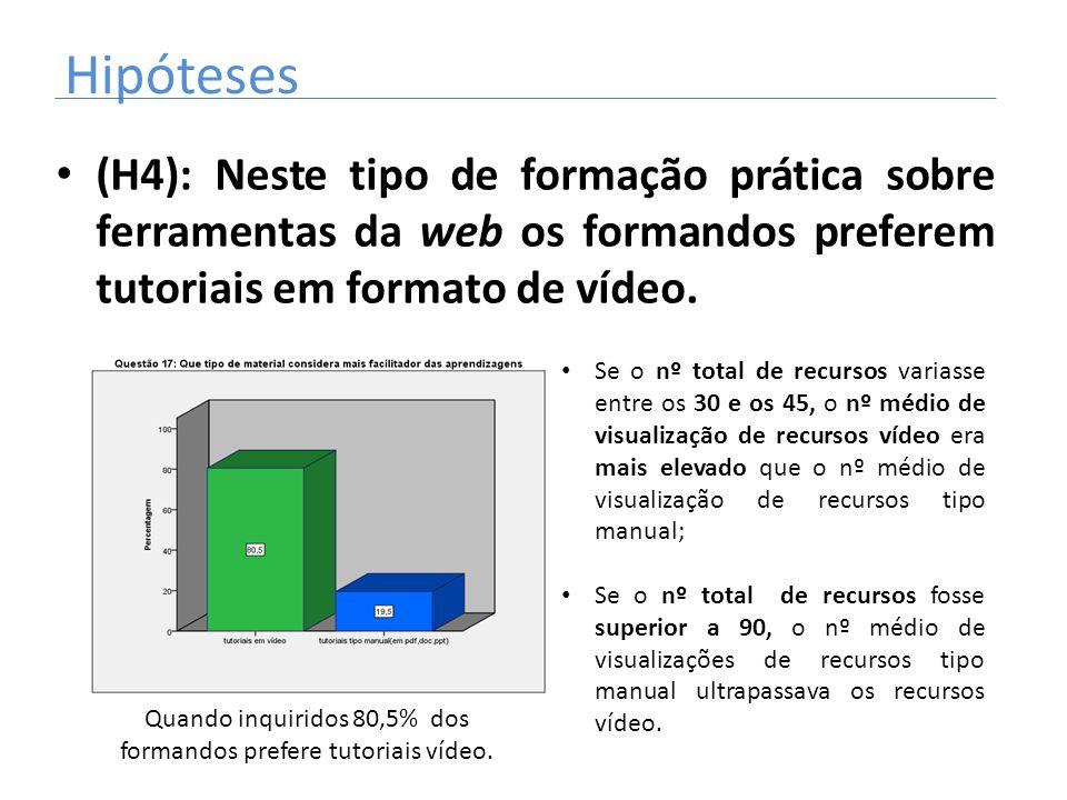 Quando inquiridos 80,5% dos formandos prefere tutoriais vídeo.