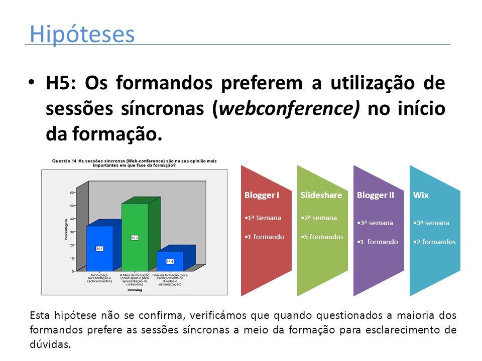 Hipóteses H5: Os formandos preferem a utilização de sessões síncronas (webconference) no início da formação.